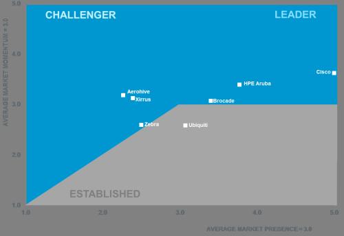2016-SC-WL-Graph