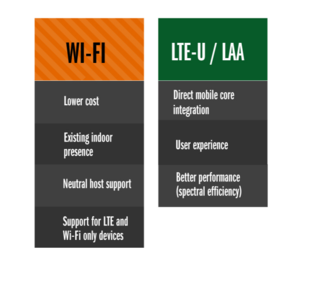 Wifi-lte-comparison-2
