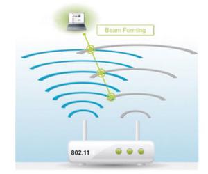 802_11N_Transmit_Beamforming_TxBF_-_Explained___Transmit_Beamforming
