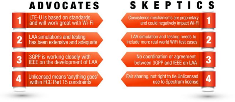 Advocates-skeptics-chart